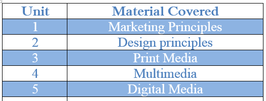 desktop publishing assignments