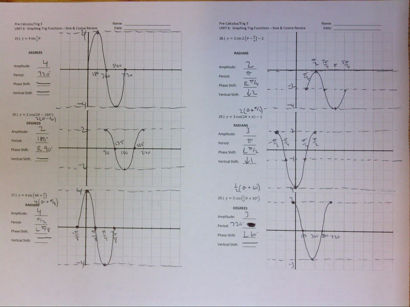 Wetzel, Gregory / Unit 4: Graphing Trigonometric Functions