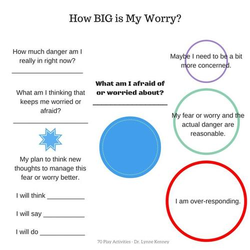 how big is my worry