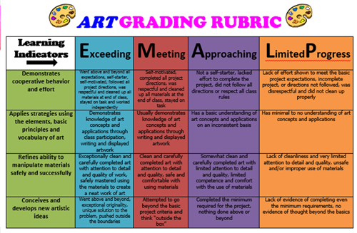 Rubric for Grades 1st-4th