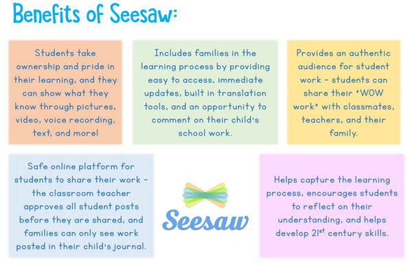 Benefits of seesaw