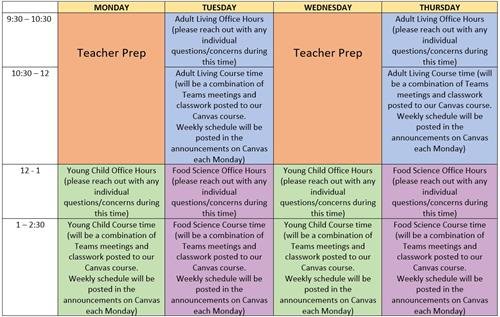 Mrs. Hurley's Phase 2 Schedule