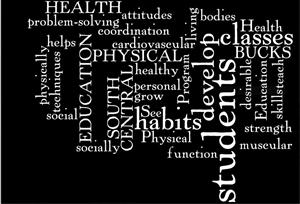 Health PE Wordle