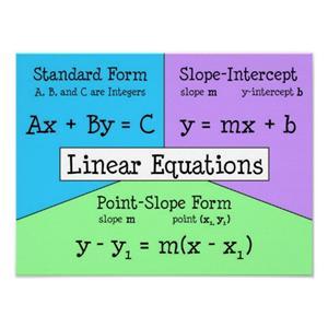 Curran, Matthew / Unit 4 - Writing Linear Equations